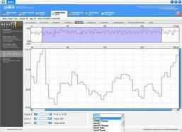 Полная расшифровка замера вариабельности сердечного ритма и диагностика состояния в welltory. что это такое?