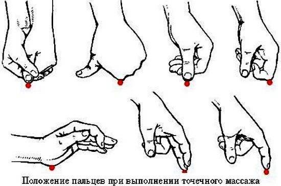 Точки для снятия аритмии сердца. точечный массаж при аритмии. тахисистолическая форма мерцательной аритмии