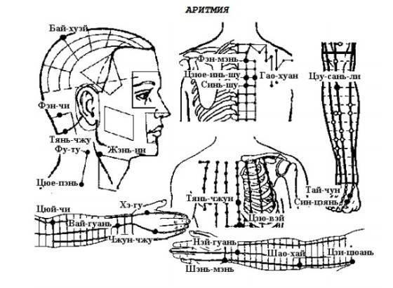 Аритмия. точки от аритмии китайский точечный массаж при аритмии