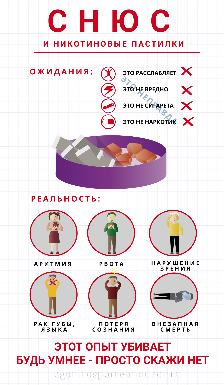 Курение при аритмии — в чем вред для работы сердца