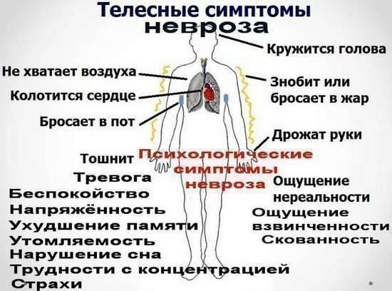 Народное средство от тахикардии