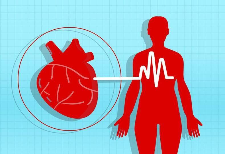Дыхательные упражнения при аритмии