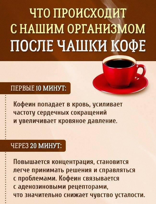 Аритмия и кофе