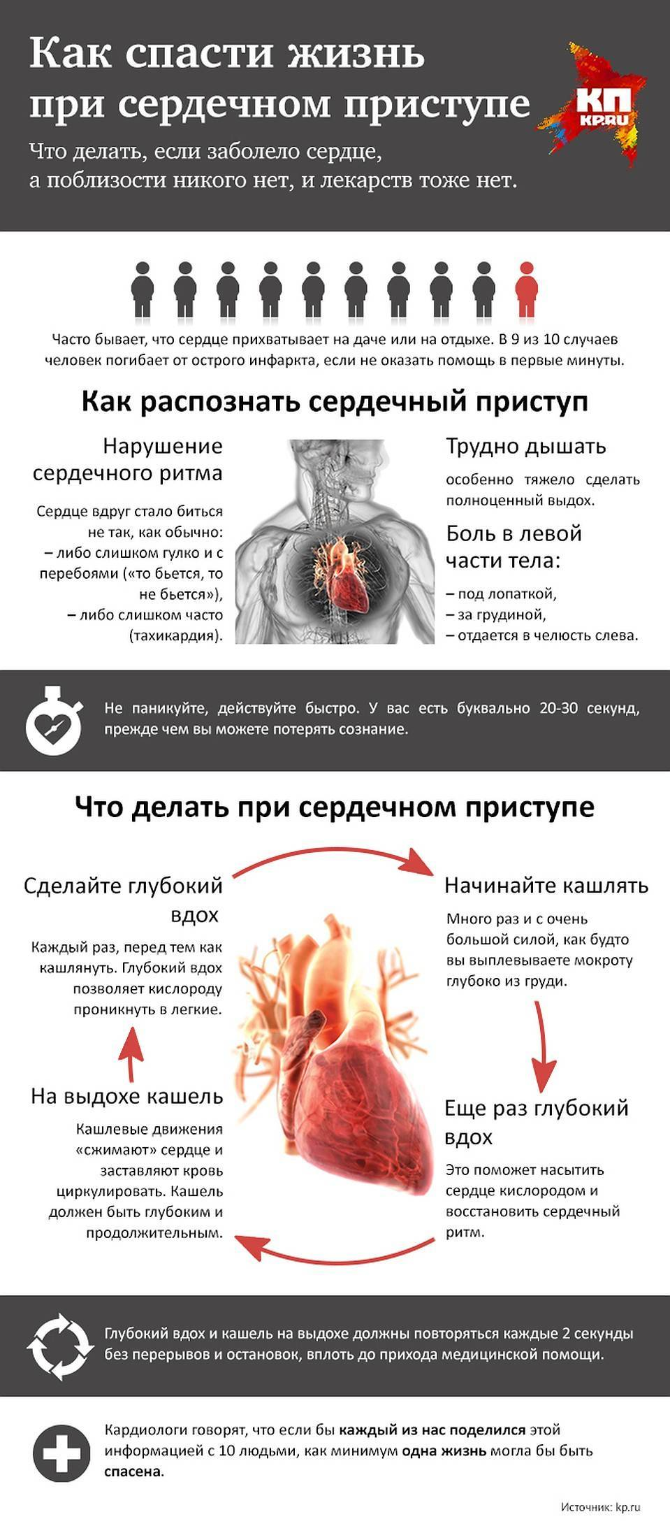 Что такое аритмия сердца? причины и лечение аритмии