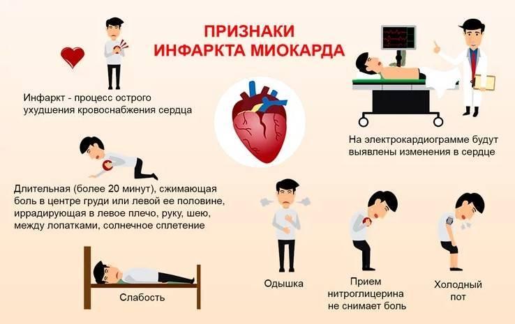 Алкогольная аритмия: как её распознать и что делать? причины, симптомы, лечение