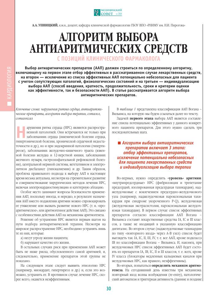 Краткая классификация антиаритмических препаратов