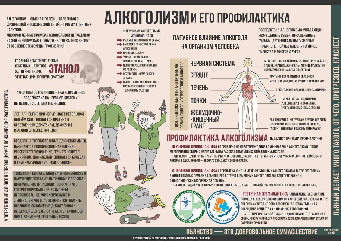 Заболевание аритмия и алкоголь: можно ли спиртное и какому отдать предпочтение?