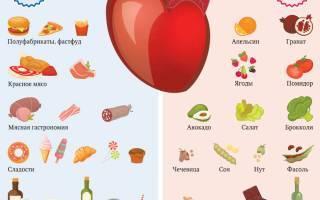Питание при тахикардии сердца у взрослого человека. как грамотно диагностировать тахикардию на раннем этапе и что это такое? методы диагностики заболевания